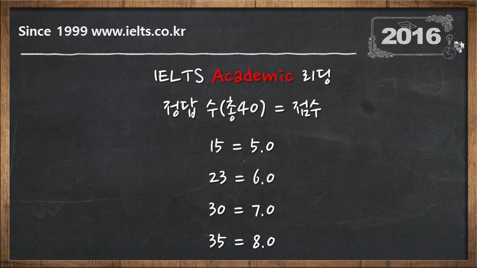 IELTS21